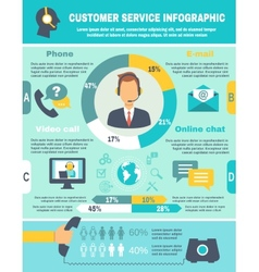 Support Call Center Infographics vector