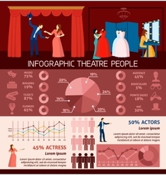 Infographic People Visiting Theatre vector image