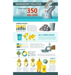 Emvironmental Pollution Vertical Infographics vector