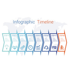 Timeline infographic arrows on map numbered for 8 vector