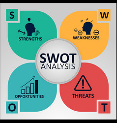 Swot analysis concept strengths weaknesses vector