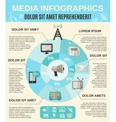 Media Infographics Set vector image vector image