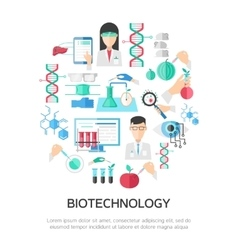 Biotechnology round composition vector