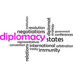 Word cloud diplomacy vector