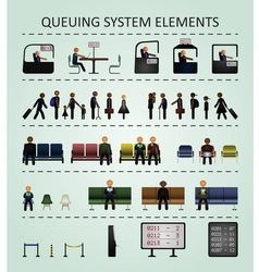 Queuing system elements vector