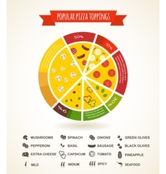 Pizzeria hot pizza fresh ingredients infographics vector image