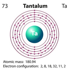 Diagram representation of the element tantalum vector image