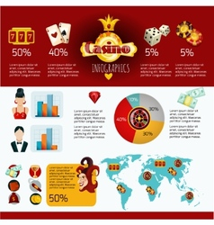 casino infographics set vector image