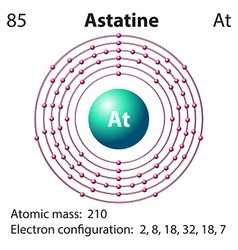 Diagram representation of the element astatine vector image
