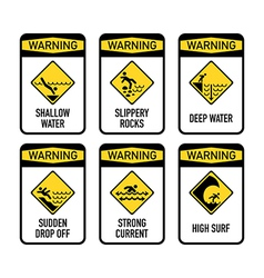 Swimming warnings set I vector image