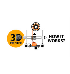 3d printer scheme how it work vector image