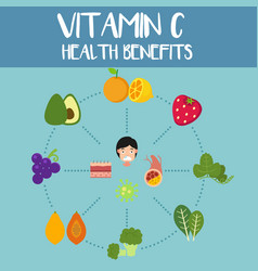health benefits of vitamin c vector image