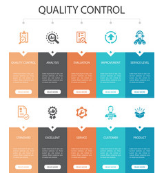 Quality control infographic 10 steps ui design vector