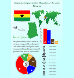 Ghana infographics for presentation all vector