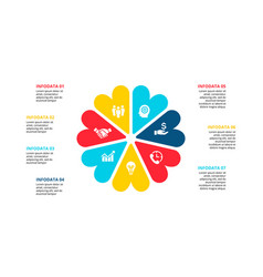 abstract flat elements cycle diagram with 7 vector image