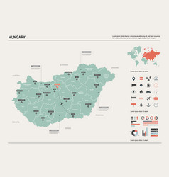 Map hungary high detailed country vector