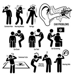 Ear diagnosis exam stick figure pictograph icons vector