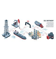 isometric oil refinery infographics vector image