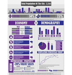 INFOGRAPHICS CITY PURPLE vector image