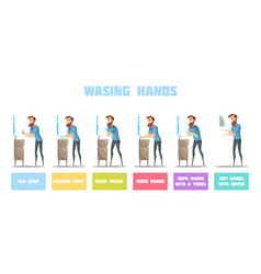 Washing hands step step vector