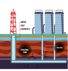 oil industry with fracking process vector image