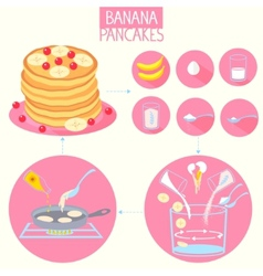Banana pancakes vector