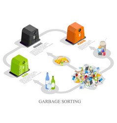 garbage sorting infographics concept vector image