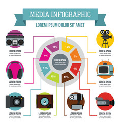 Media infographic concept flat style vector
