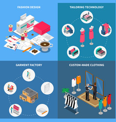 Clothes factory concept icons set vector