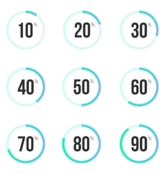 Progress bars set vector
