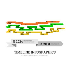 timeline infographic with vector image