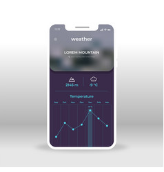 weather news ui ux gui screen for mobile apps vector image