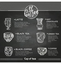 Chalk drawings decorative cup of coffee vector