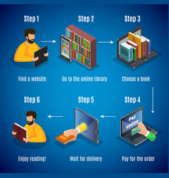 Isometric online bookstore shopping steps concept vector