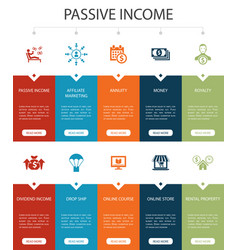 Passive income infographic 10 steps ui design vector