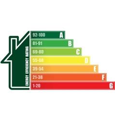 Energy efficiency house vector image