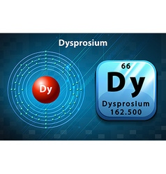 Periodic symbol and diagram of Dysprosium vector image