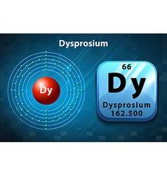 Periodic symbol and diagram of dysprosium vector