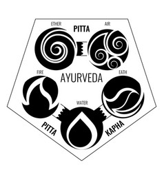 ayurveda elements and doshas icons in vector image vector image