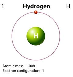Diagram representation of the element hydrogen vector image