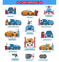 car service change oil tire fitting flat vector image