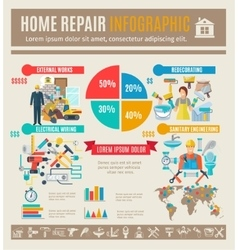 Home Repair Infographics Set vector image vector image