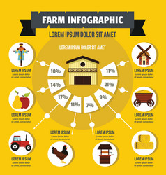 Farm infographic concept flat style vector