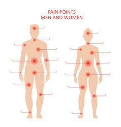 pain points on male and female body vector image