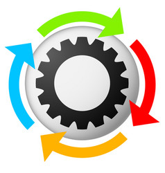 modern gear symbol on plate with rotating arrows vector image