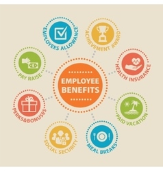 EMPLOYEE BENEFITS Concept with icons vector image