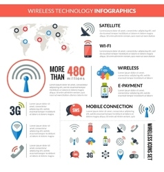 Wireless ConnectionTechnology Infographic Layout vector image