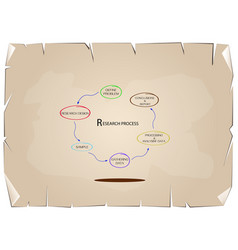 Set of six step in qualitative and quantitative re vector