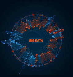 Big data circular visualization futuristic vector