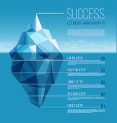 Iceberg with blue ocean water business vector